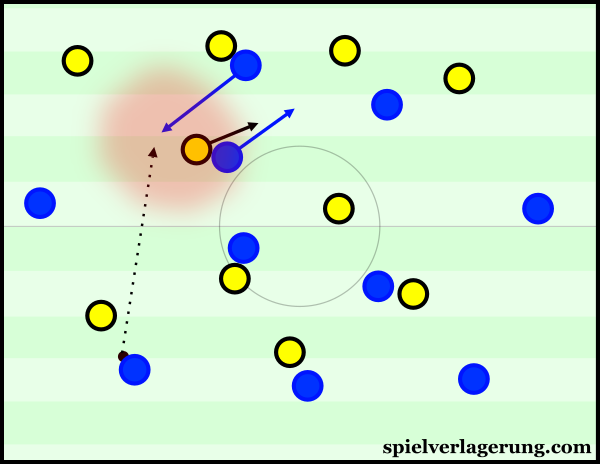 Hoffenheim's front three opening space for each other.