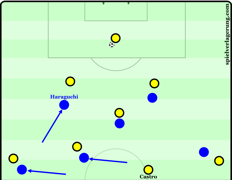 An image from CE's match analysis of the Dortmund draw.