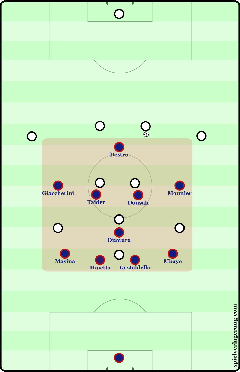 2016-03-17_Bologna_Scene-large defensive compactness