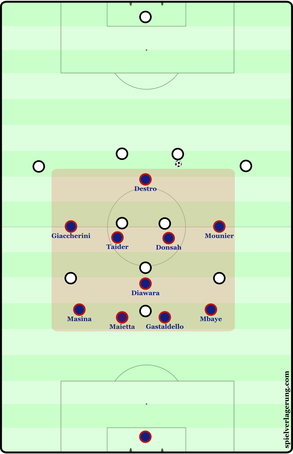2016-03-17_Bologna_Scene-large defensive compactness