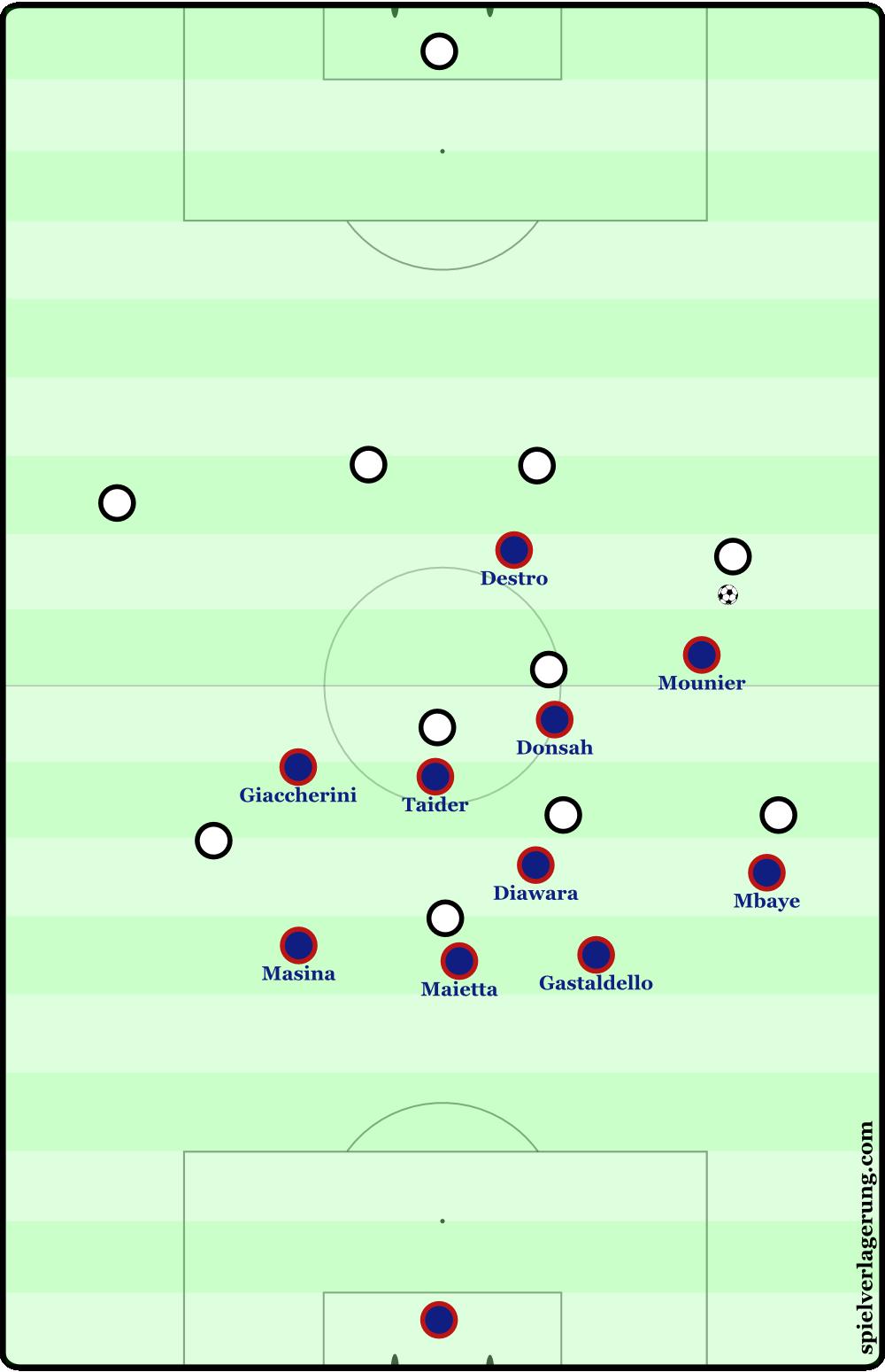 2016-03-17_Bologna_Scene-large semi ball-oriented pressing