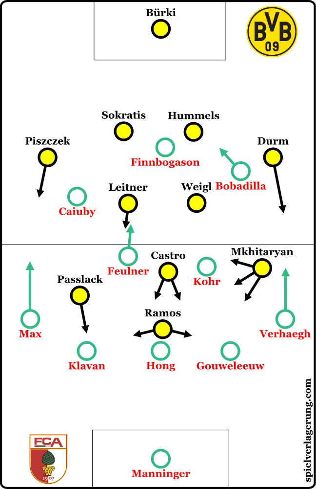 2016-03-20_Augsburg-Dortmund_Formations-End