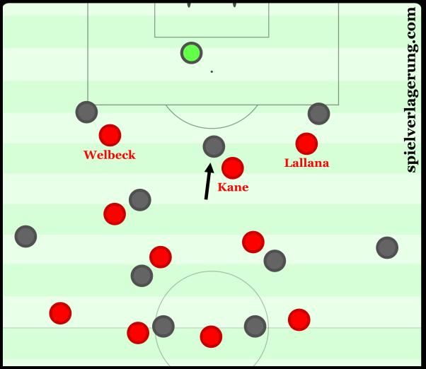 England's press as a 4-3-1-2.