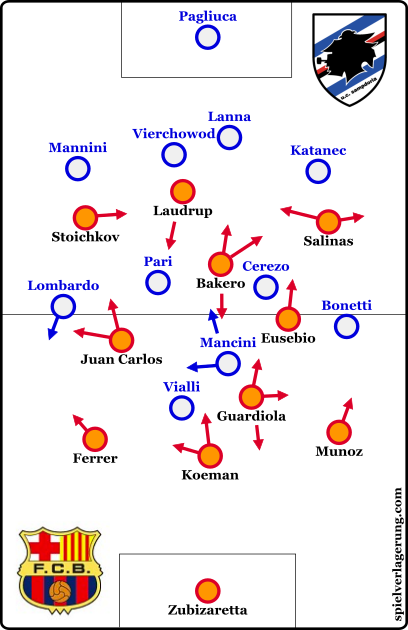 The two starting formations.