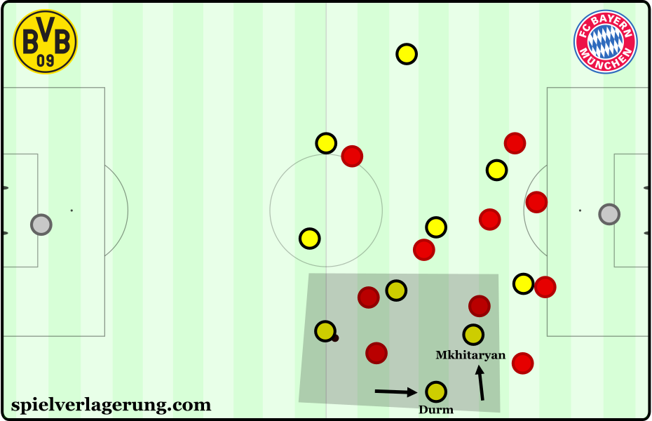 Mkhitaryan was oriented more inside as Durm provided the width.