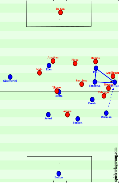 some more wingback play
