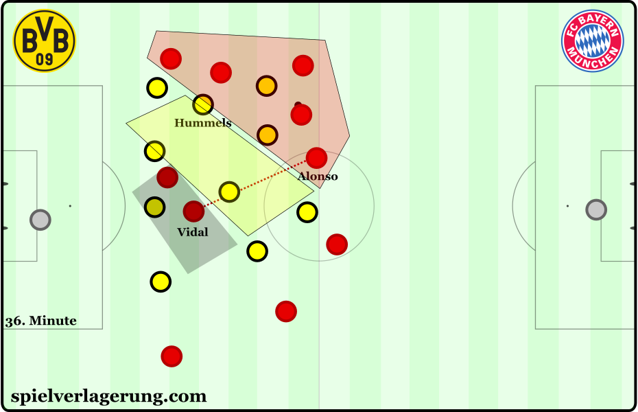 There was often a disconnection between Vidal and Alonso which made ball circulation difficult.