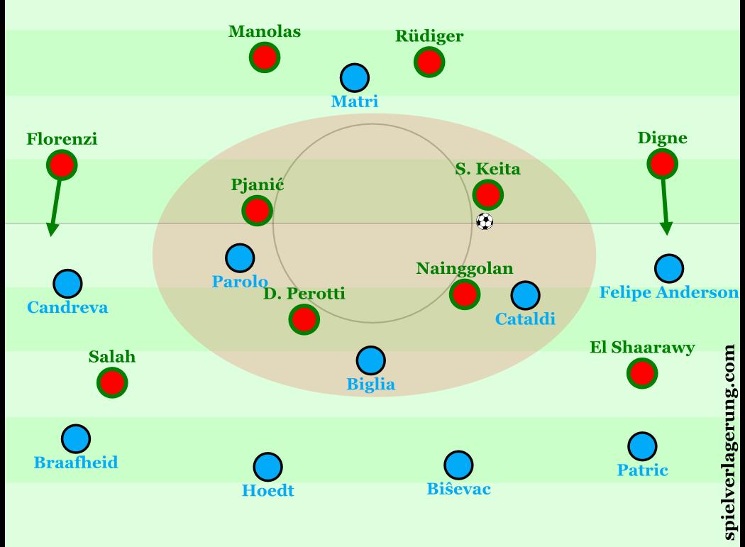 2016-04-05_Lazio-Roma_square-midfield