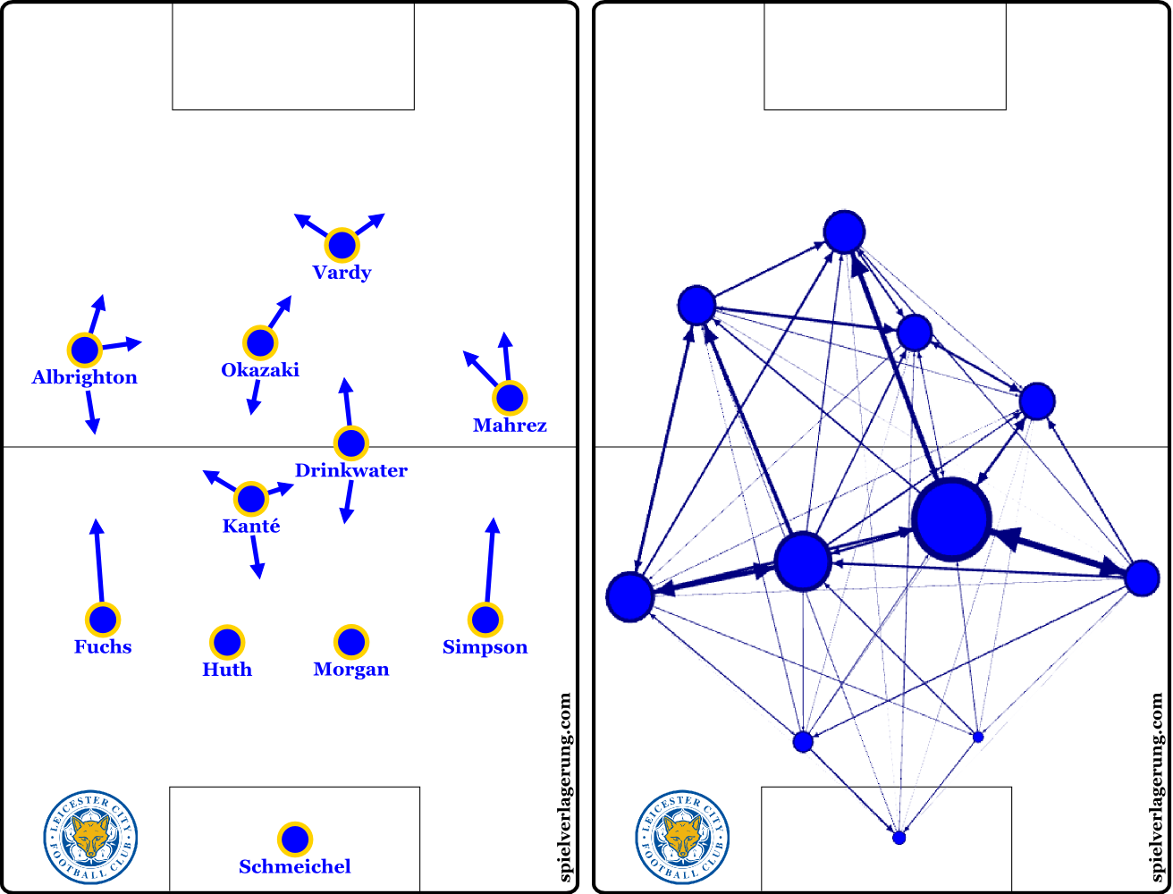 2016-04-10_Leicester_Formation-Network