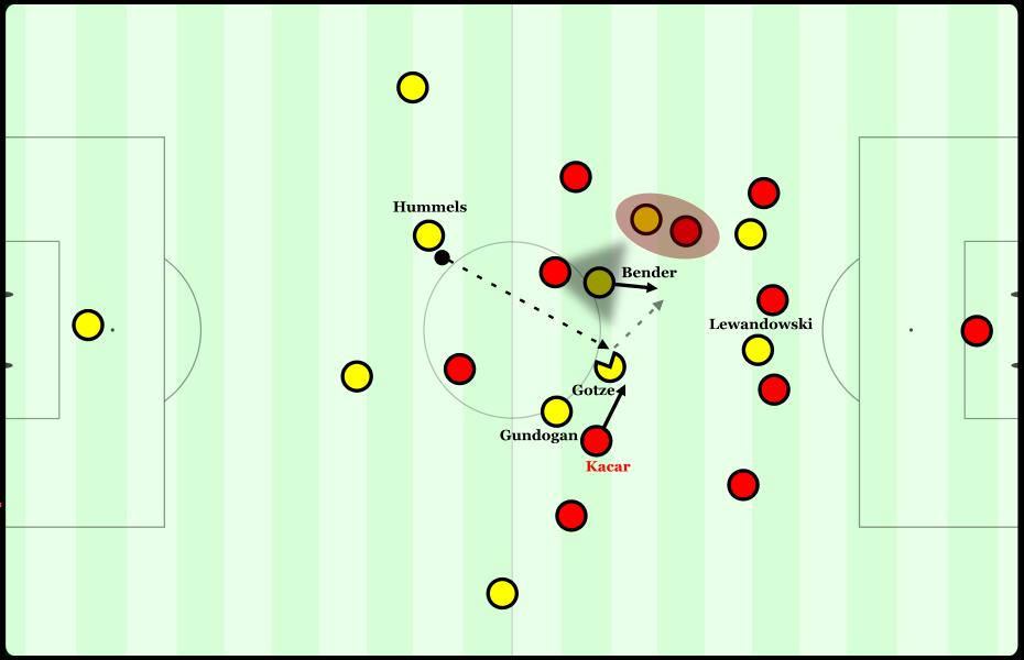 Dortmund's dynamic support structure