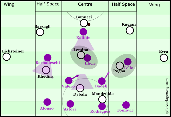Fiorentina base positioning in press