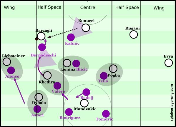 Fiorentina pressing trap