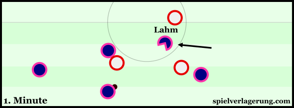 Lahm situationally moved into midfield on a few occasions at the beginning of the game.