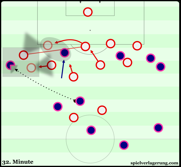 Atlético shifted very well to defend this isolation moments.