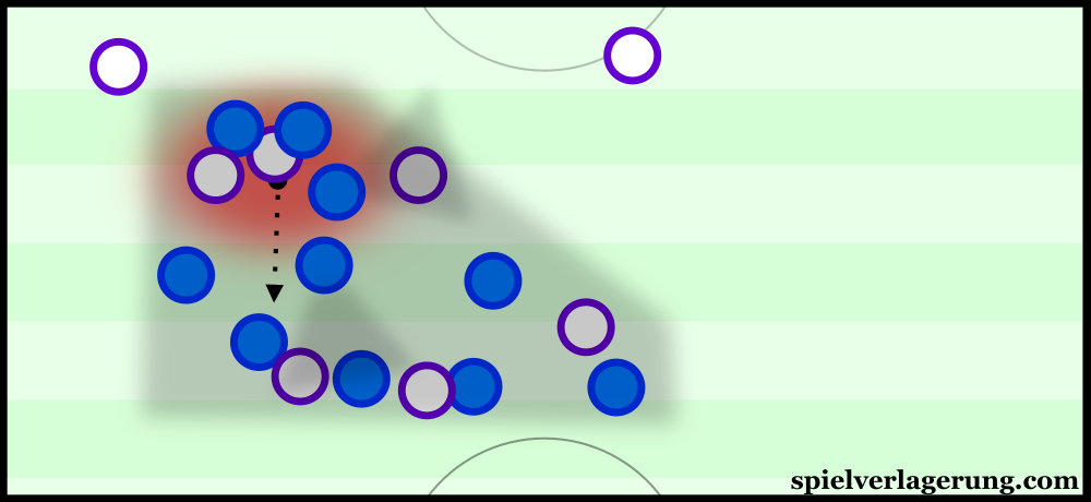 Empoli are extremely compact in defence.