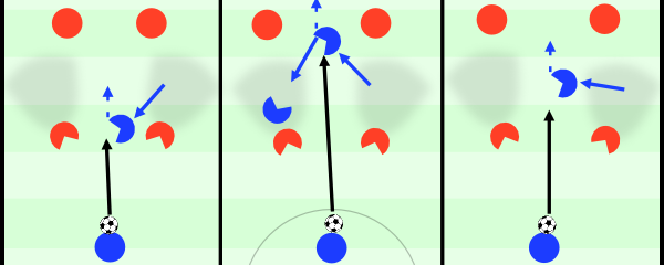 differing movement against zonal marking