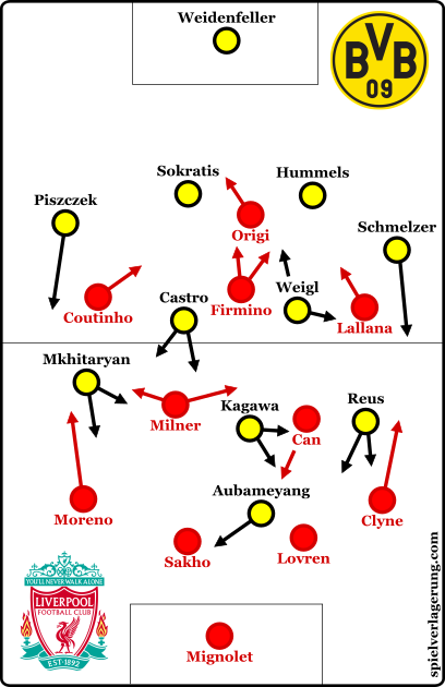 The formation changes by both coaches.