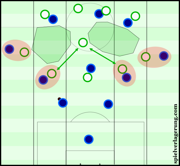 Gaps around the half-spaces began to appear due to the man-oriented 8s.