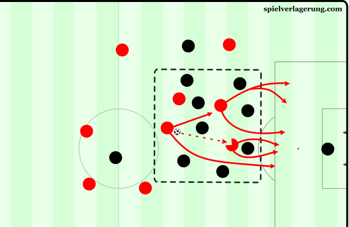 potential off-ball routes