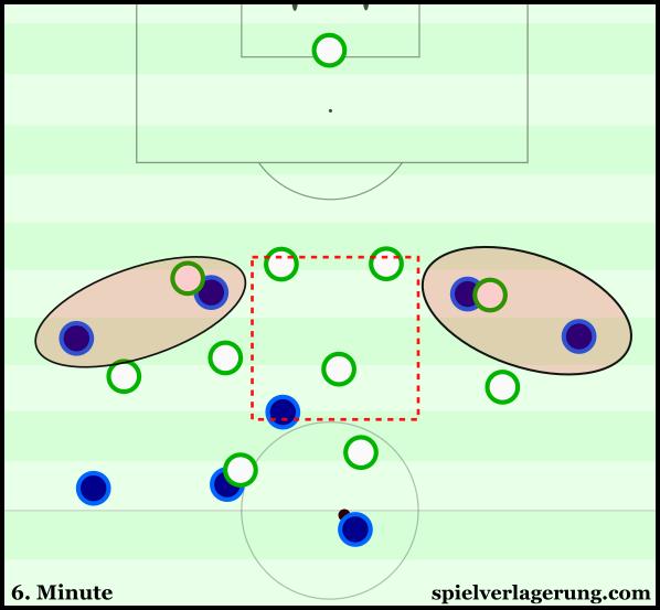 Madrid's weak spacing.