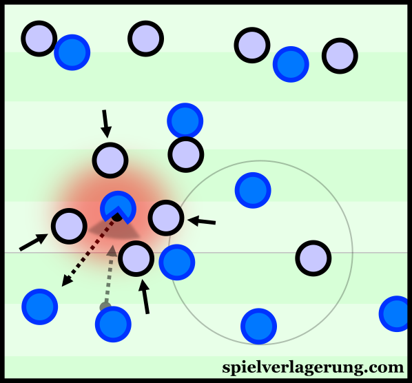 these wall-passes can be used to quickly escape from pressured situations.