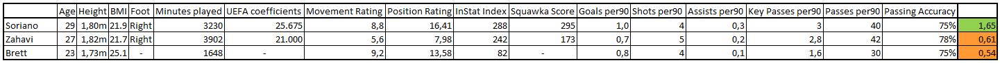 2015-05-24_BVB-Prospects_Over19