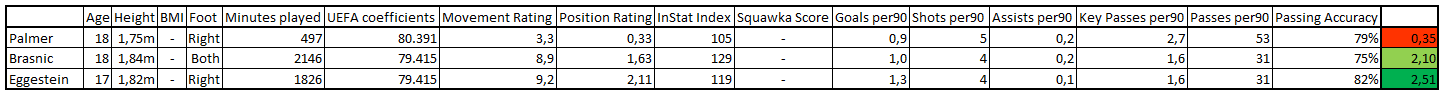 2015-05-24_BVB-Prospects_Under19