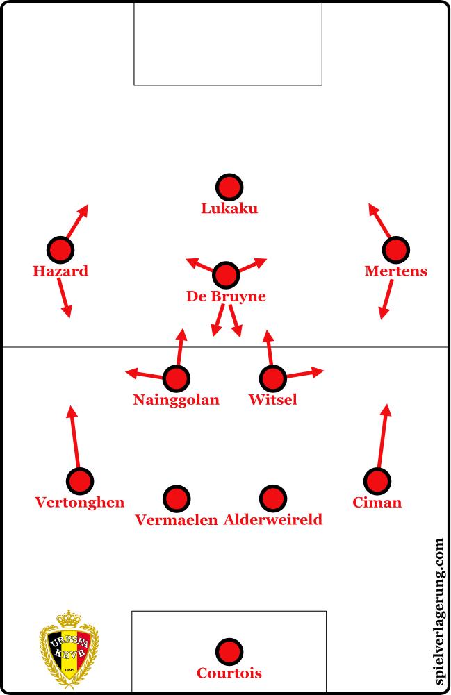 2016-05-20_Belgium_Formation