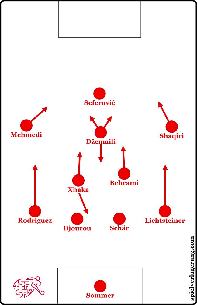 2016-05-20_Switzerland_Formation