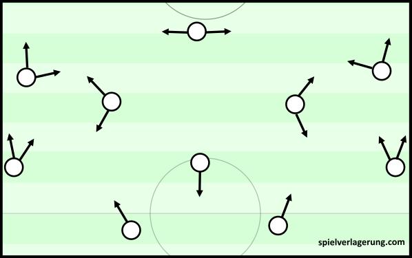 Valencia's general movements in possession