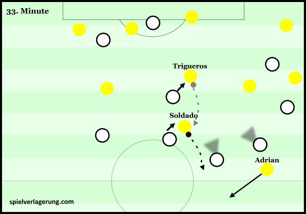 Villarreal's 2nd goal