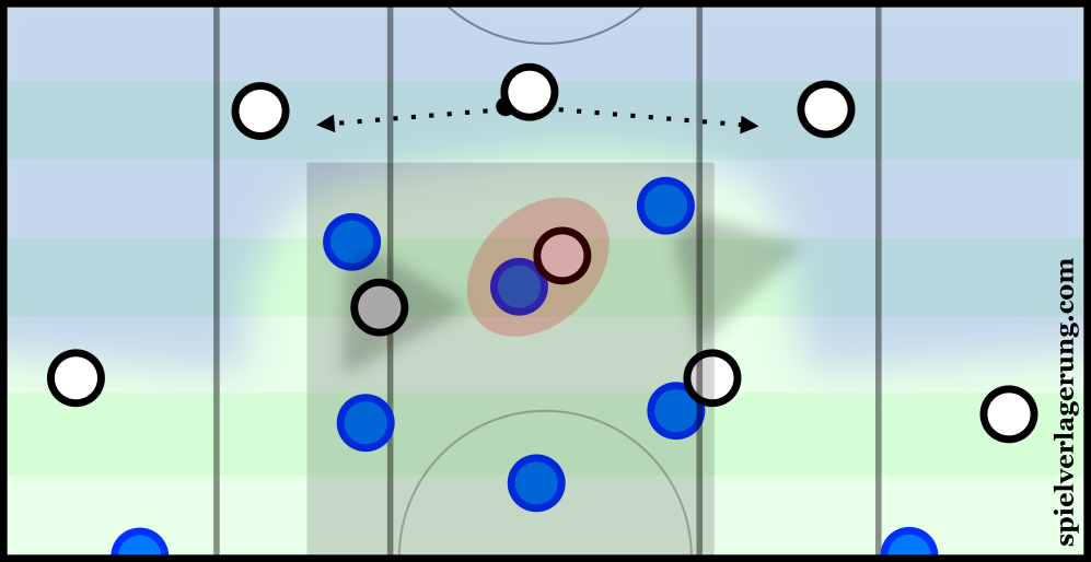 Empoli's pressing shape during build-up.