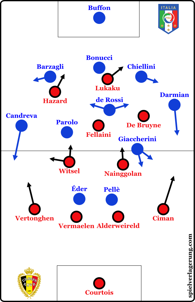2016-06-13_Belgium-Italy_Formations