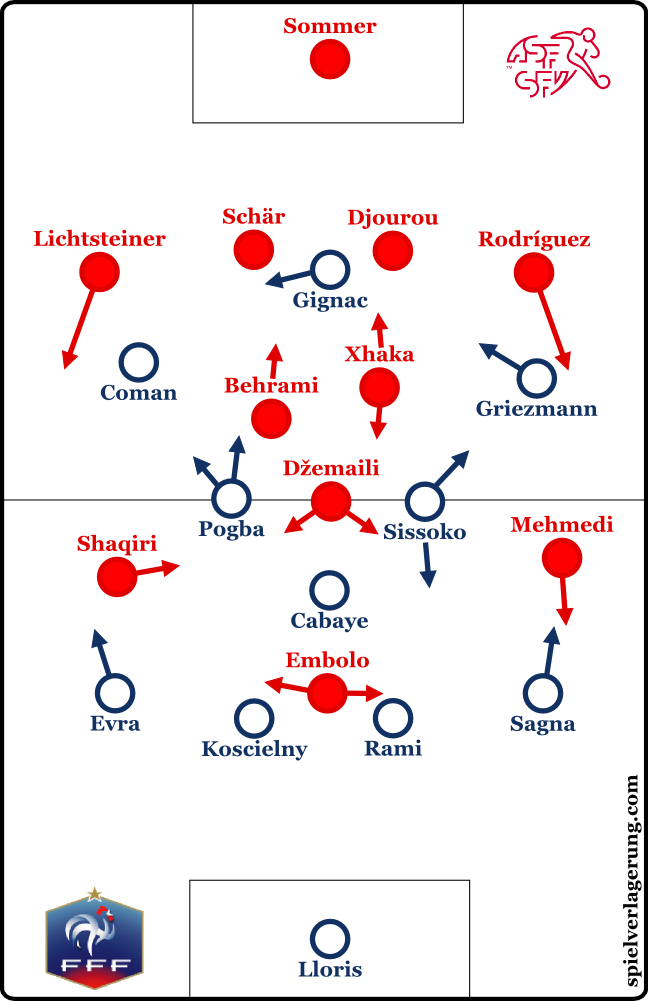 2016-06-19_France-Switzerland_Formations
