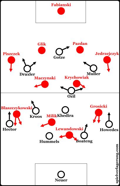 Germany vs Poland line-ups