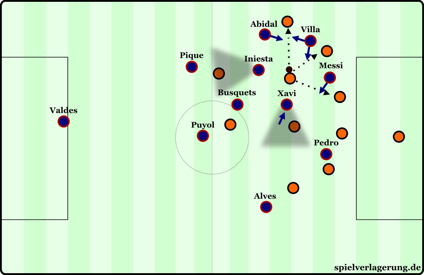 Guardiola's passing-lane oriented counterpressing at Barcelona.