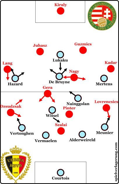 Hungary vs Belgium line-ups