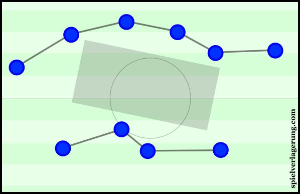 Italy-4-0-6