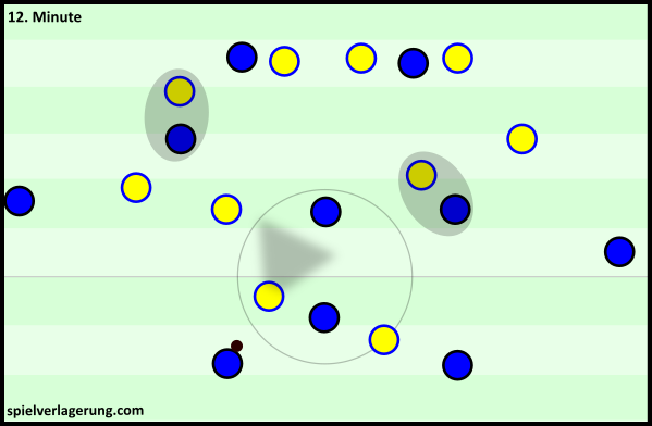 Romania's defensive scheme
