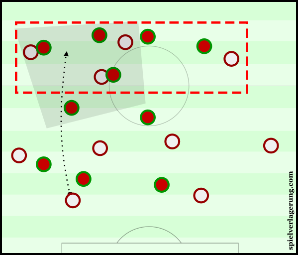 Austria were unable to build play effectively.