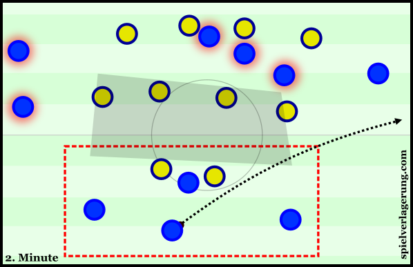 Italy showed spacing problems from the very first minutes.