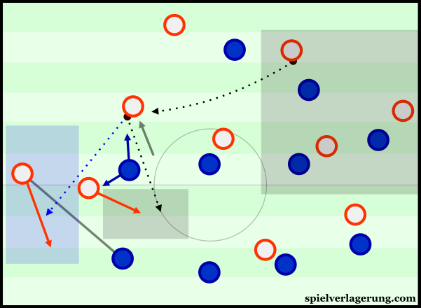 The situation created through Fabregas' dropping movement.