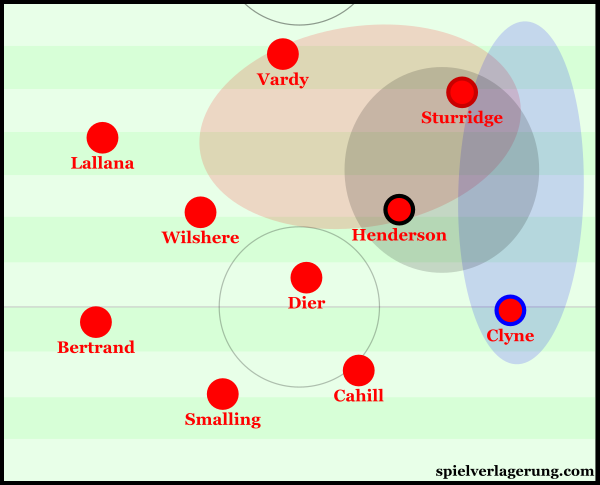 The respective spaces in which the players were active.