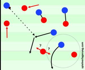 Midfield man-marking