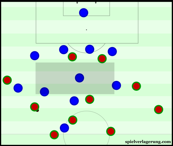 Portugal suffer quite significantly from a disconnected attacking shape.