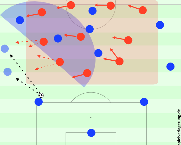 Liverpool's pressing shape in their 4-3-2-1, from RM's analysis of Klopp's Liverpool debut