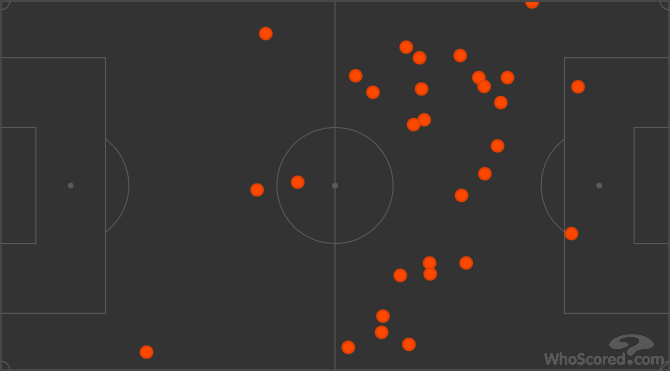 Ronaldo's passing positions against Wales. Despite having a free role in possession, he struggled to positively impact their build-up.