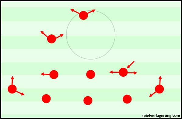 Wales' 5-3-1-1 defence