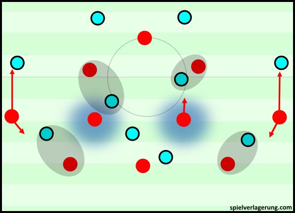 Wales' defensive scheme