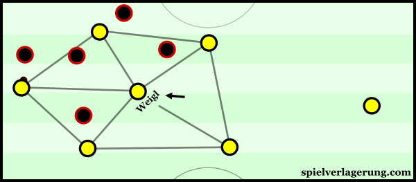 Weigl was key in the connecting the structure to support against the B04 pressure.